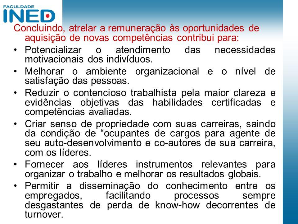 Concluindo, atrelar a remuneração às oportunidades de aquisição de novas competências contribui para: Potencializar o atendimento das necessidades mot