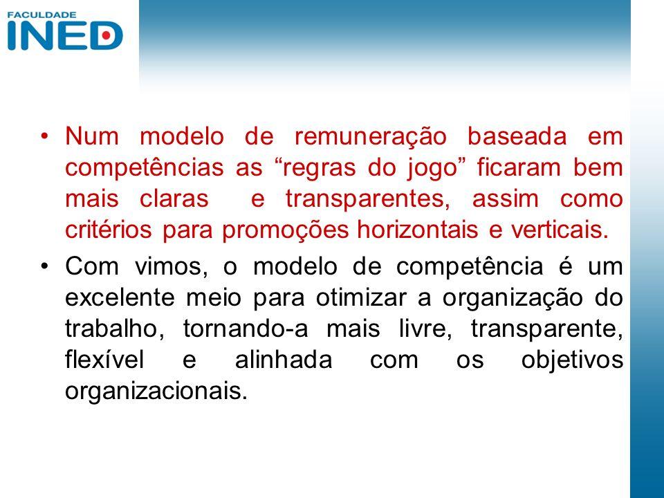 Num modelo de remuneração baseada em competências as regras do jogo ficaram bem mais claras e transparentes, assim como critérios para promoções horiz