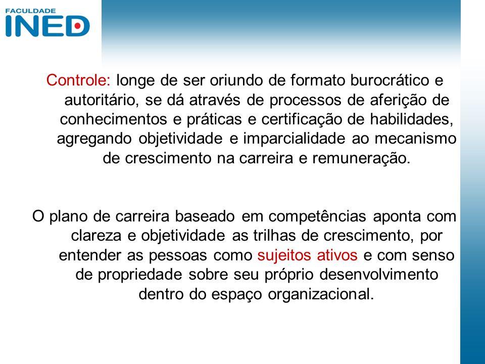 Controle: longe de ser oriundo de formato burocrático e autoritário, se dá através de processos de aferição de conhecimentos e práticas e certificação