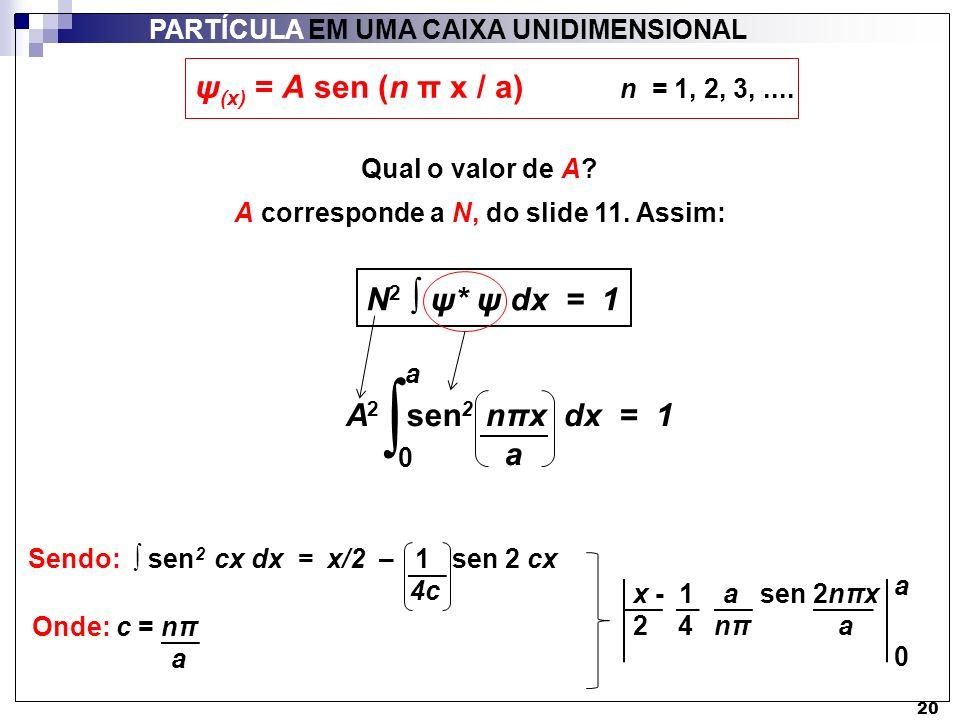 PARTÍCULA EM UMA CAIXA UNIDIMENSIONAL Qual o valor de A? A corresponde a N, do slide 11. Assim: ψ (x) = A sen (n π x / a) n = 1, 2, 3,.... 20 A 2 sen