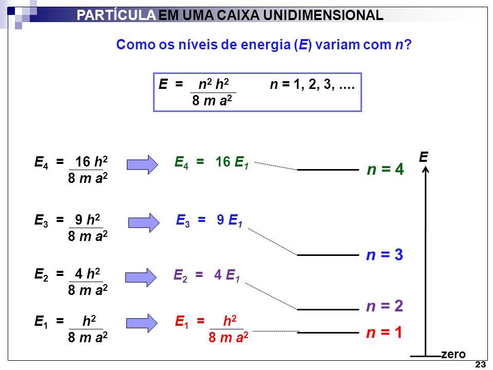 23 PARTÍCULA EM UMA CAIXA UNIDIMENSIONAL E = n 2 h 2 n = 1, 2, 3,.... 8 m a 2 Como os níveis de energia (E) variam com n? E 1 = h 2 8 m a 2 E 2 = 4 h