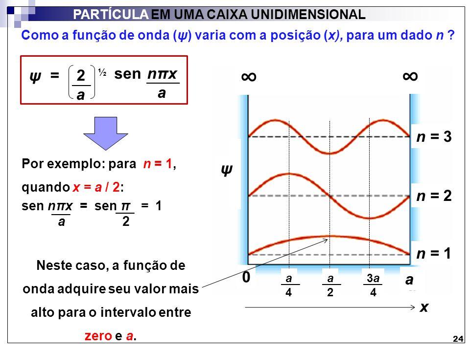 PARTÍCULA EM UMA CAIXA UNIDIMENSIONAL 24 = 2 ½ a sen nπx a ψ ψ n = 1 n = 2 n = 3 a 0 x a2a2 a4a4 3a 4 Por exemplo: para n = 1, quando x = a / 2: sen n