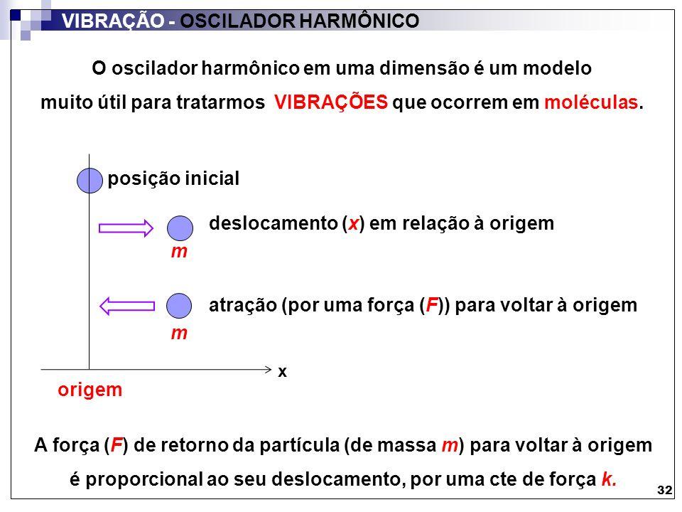 VIBRAÇÃO - OSCILADOR HARMÔNICO 32 O oscilador harmônico em uma dimensão é um modelo muito útil para tratarmos VIBRAÇÕES que ocorrem em moléculas. orig