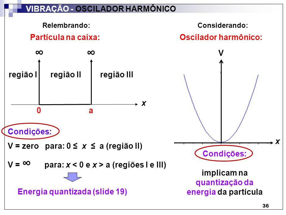 36 região I região IIregião III 0a x V = zero para: 0 x a (região II) V = para: x a (regiões I e III) Condições: x V Partícula na caixa:Oscilador harm
