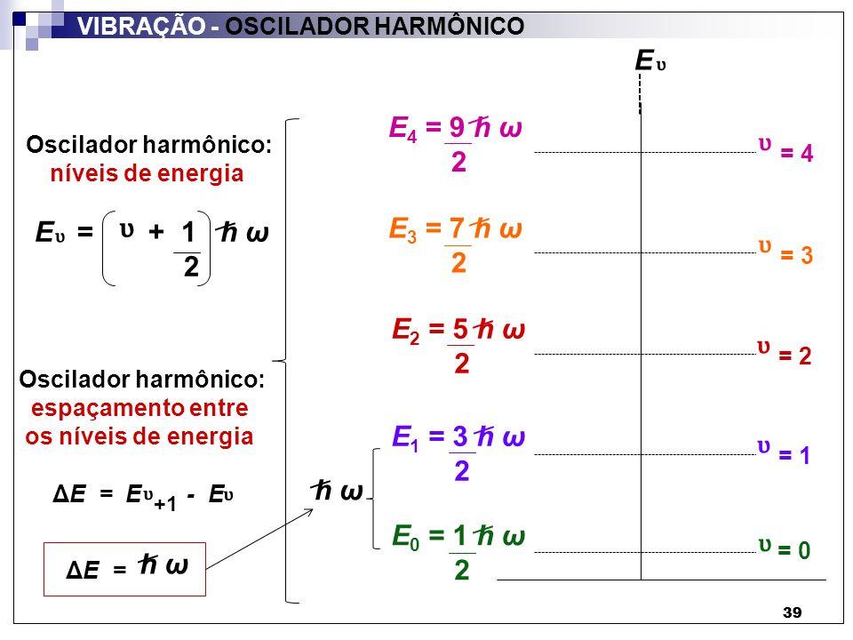 39 VIBRAÇÃO - OSCILADOR HARMÔNICO E = + 1 h ω 2 E 0 = 1 h ω 2 E 1 = 3 h ω 2 E 2 = 5 h ω 2 E 3 = 7 h ω 2 E 4 = 9 h ω 2 E = 4 = 0 = 1 = 2 = 3 Oscilador