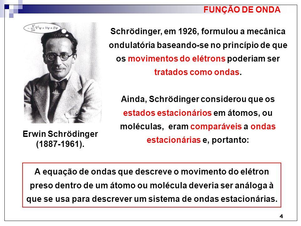4 FUNÇÃO DE ONDA Erwin Schrödinger (1887-1961). Schrödinger, em 1926, formulou a mecânica ondulatória baseando-se no princípio de que os movimentos do