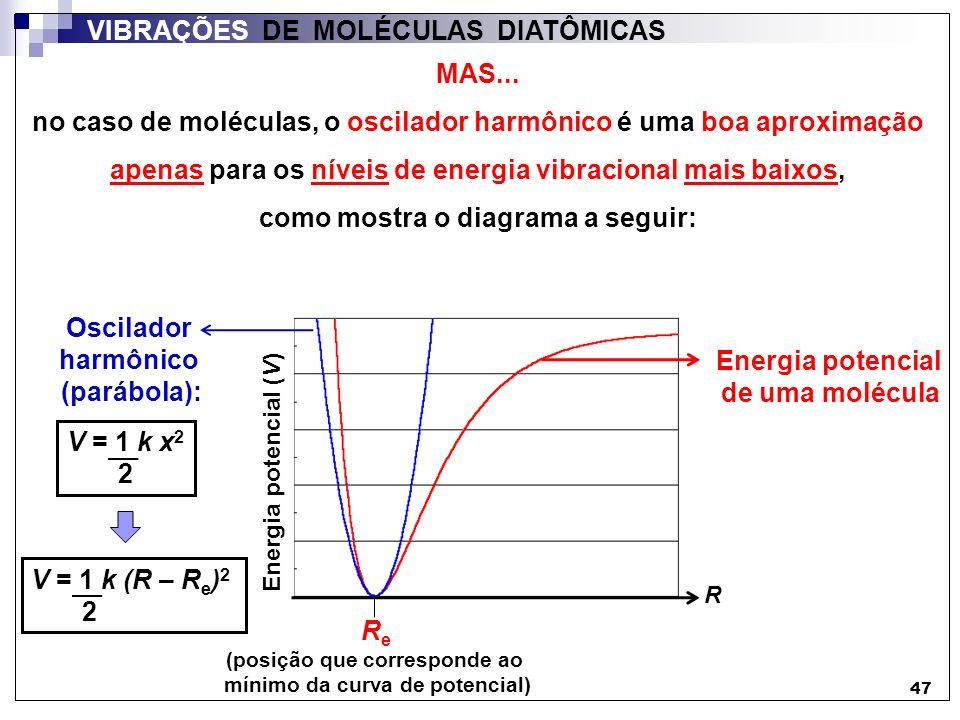 47 VIBRAÇÕES DE MOLÉCULAS DIATÔMICAS MAS... no caso de moléculas, o oscilador harmônico é uma boa aproximação apenas para os níveis de energia vibraci
