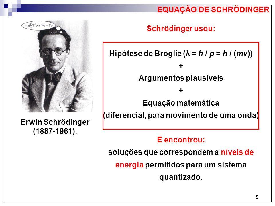 5 EQUAÇÃO DE SCHRÖDINGER Erwin Schrödinger (1887-1961). Schrödinger usou: Hipótese de Broglie (λ = h / p = h / (mv)) + Argumentos plausíveis + Equação