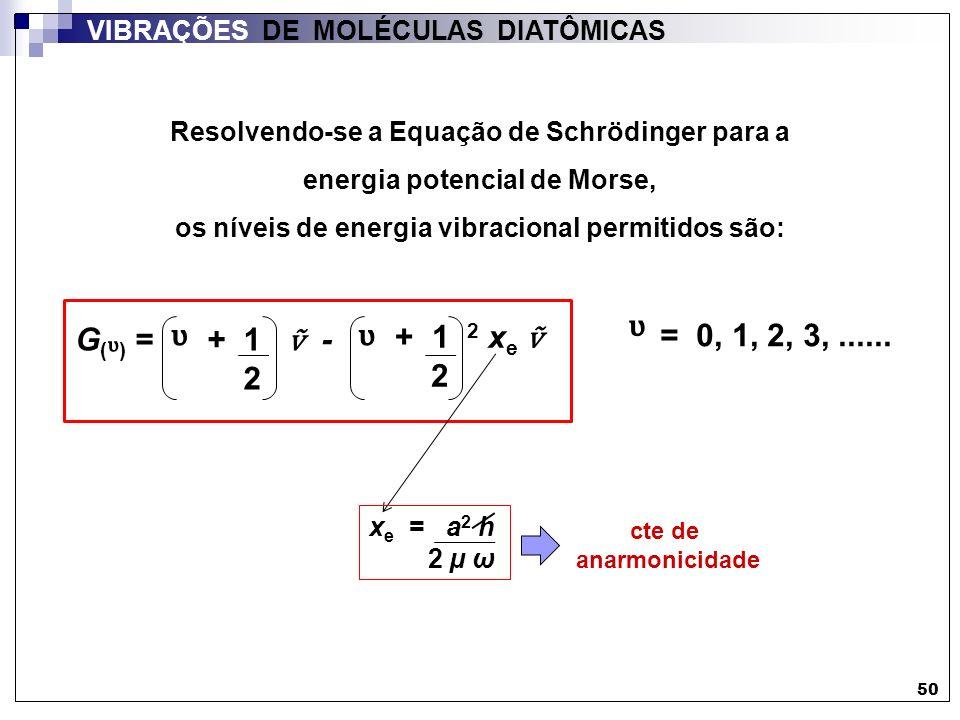 VIBRAÇÕES DE MOLÉCULAS DIATÔMICAS Resolvendo-se a Equação de Schrödinger para a energia potencial de Morse, os níveis de energia vibracional permitido