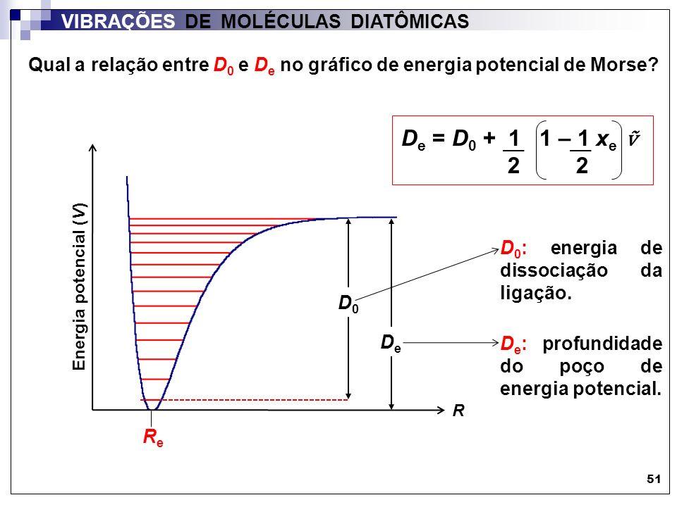51 VIBRAÇÕES DE MOLÉCULAS DIATÔMICAS R ReRe Energia potencial (V) D0D0 DeDe Qual a relação entre D 0 e D e no gráfico de energia potencial de Morse? D