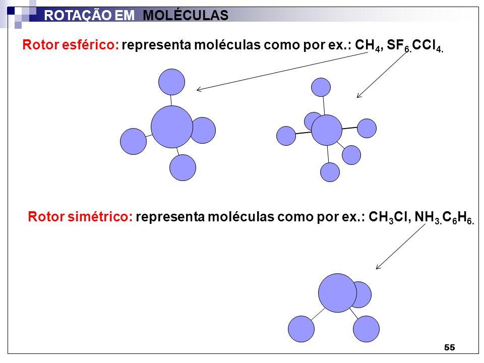 55 ROTAÇÃO EM MOLÉCULAS Rotor esférico: representa moléculas como por ex.: CH 4, SF 6. CCl 4. Rotor simétrico: representa moléculas como por ex.: CH 3