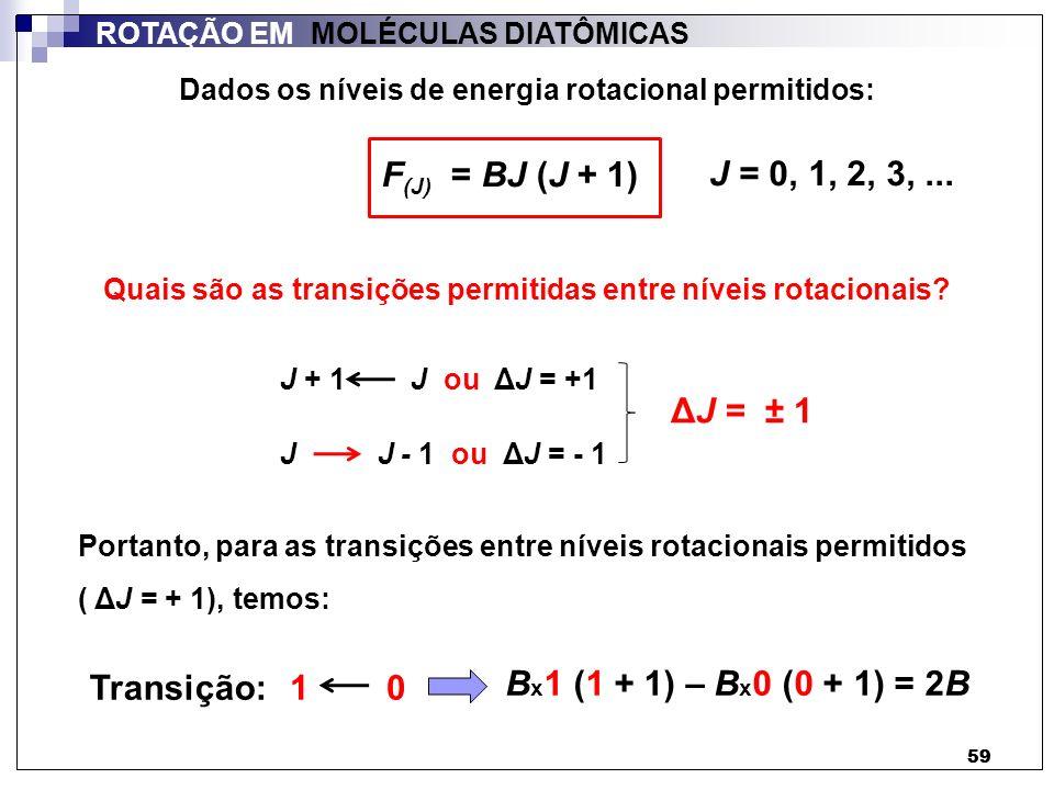 60 ROTAÇÃO EM MOLÉCULAS DIATÔMICAS 1 0 B x 1 (1 + 1) – B x 0 (0 + 1) = 2B Transição: 2 1 B x 2 (2 + 1) – B x 1 (1 + 1) = 4B Transição: 3 2 B x 3 (3 + 1) – B x 2 (2 + 1) = 6B Transição: 4 3 B x 4 (4 + 1) – B x 3 (3 + 1) = 8B Transição: 5 4 B x 5 (5 + 1) – B x 4 (4 + 1) = 10B Transição: 6 5 B x 6 (6 + 1) – B x 5 (5 + 1) = 12B Transição: 7 6 B x 7 (7 + 1) – B x 6 (6 + 1) = 14B Transição: 2B2B 2B2B 2B2B