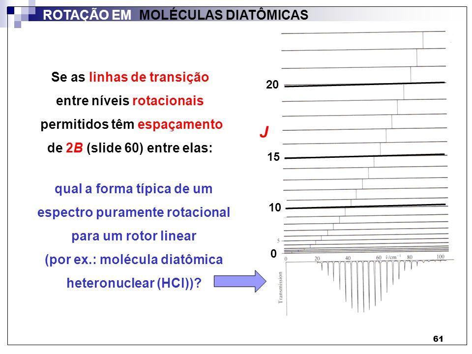 61 ROTAÇÃO EM MOLÉCULAS DIATÔMICAS Se as linhas de transição entre níveis rotacionais permitidos têm espaçamento de 2B (slide 60) entre elas: qual a f