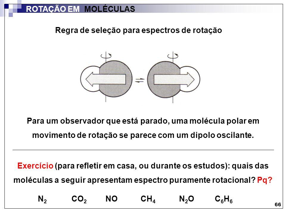 67 ESPECTROS DE ROTAÇÃO RAMAN Mas...e se um momento de dipolo for induzido na molécula.