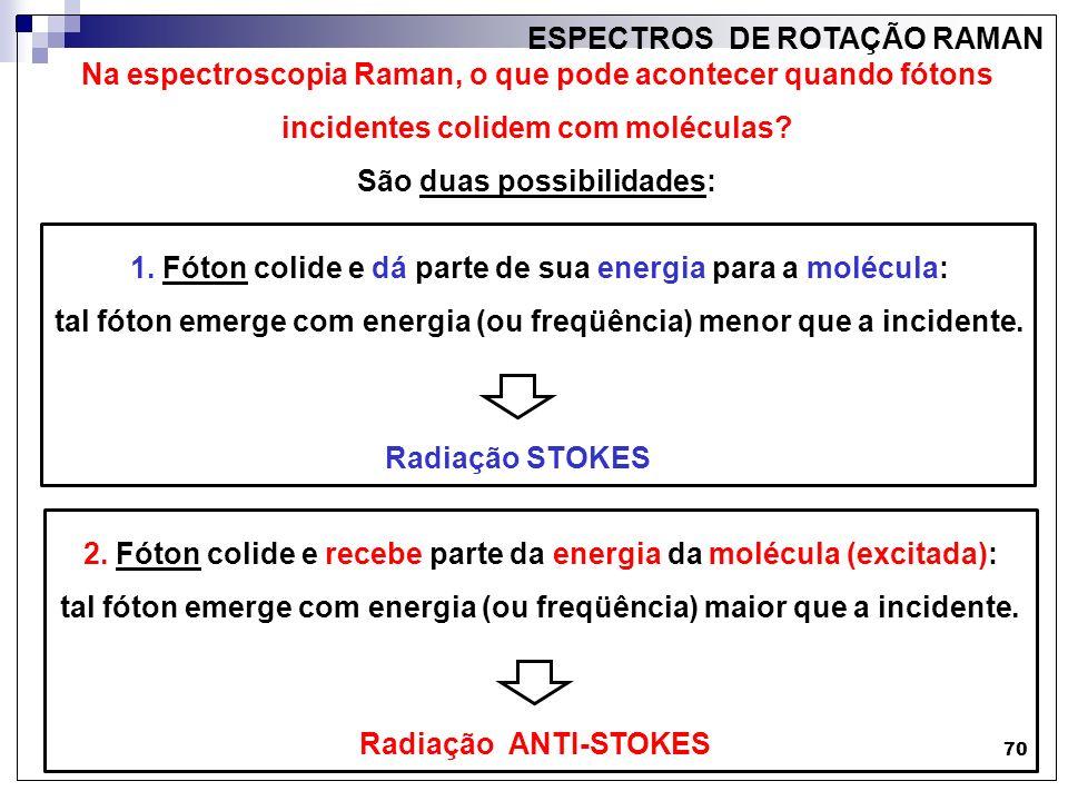 71 ESPECTROS DE ROTAÇÃO RAMAN Na espectroscopia Raman, para moléculas lineares, as transições permitidas entre níveis rotacionais são dadas por: ΔJ = 0, ± 2 F (J) = BJ (J + 1) Portanto, para a radiação Stokes, onde as transições entre níveis rotacionais são dadas por ΔJ = + 2, temos: Transição: J = 0, 1, 2, 3,...