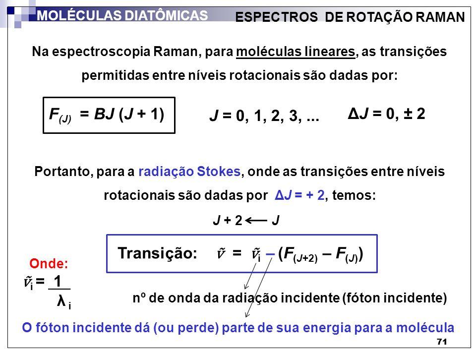72 ESPECTROS DE ROTAÇÃO RAMAN 2 0 = i – 6B Transição: = i – (F (J+2) – F (J) ) F (J+2) = B (J + 2) (J + 2 + 1) Espectros Raman: linhas Stokes F (J) = BJ (J + 1) = i – 2B (2J + 3) 3 1 = i – 10B 4 2 = i – 14B 5 3 = i – 18B 6 4 = i – 22B 4B4B 4B4B MOLÉCULAS DIATÔMICAS