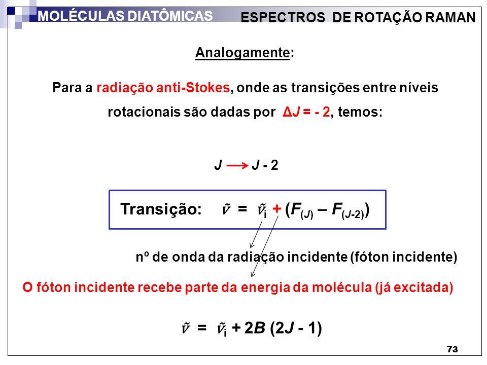 73 ESPECTROS DE ROTAÇÃO RAMAN Analogamente: Para a radiação anti-Stokes, onde as transições entre níveis rotacionais são dadas por ΔJ = - 2, temos: Tr