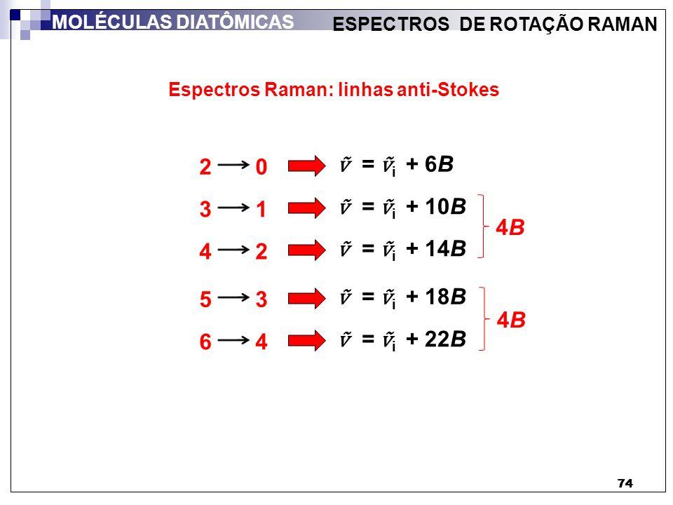74 ESPECTROS DE ROTAÇÃO RAMAN 2 0 = i + 6B Espectros Raman: linhas anti-Stokes 3 1 = i + 10B 4 2 = i + 14B 5 3 = i + 18B 6 4 = i + 22B 4B4B 4B4B MOLÉC