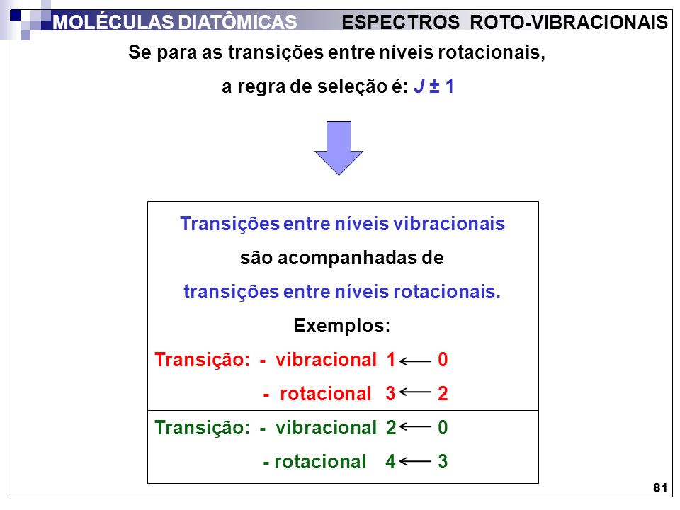 82 MOLÉCULAS DIATÔMICAS ESPECTROS ROTO-VIBRACIONAIS Exemplos (slide 81): Transição: - vibracional 1 0 - rotacional 3 2 Transição: - vibracional 2 0 - rotacional 4 3 = 0 = 1 = 2 0 1 2 3 4 J