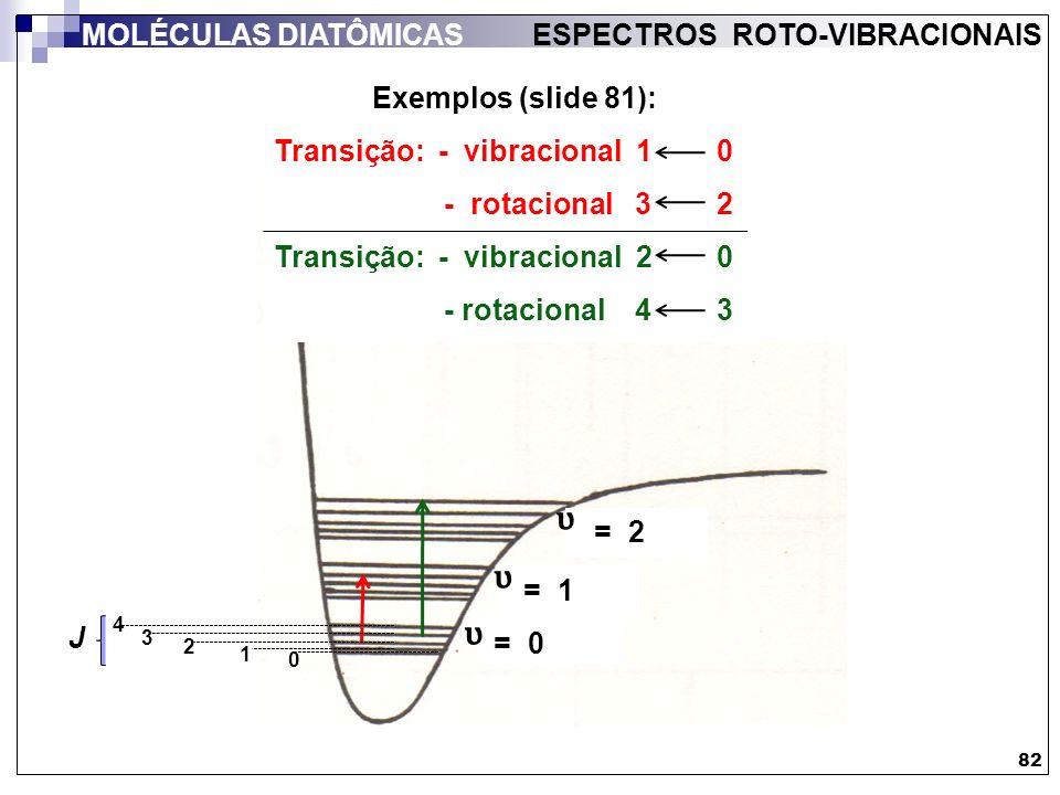 82 MOLÉCULAS DIATÔMICAS ESPECTROS ROTO-VIBRACIONAIS Exemplos (slide 81): Transição: - vibracional 1 0 - rotacional 3 2 Transição: - vibracional 2 0 -