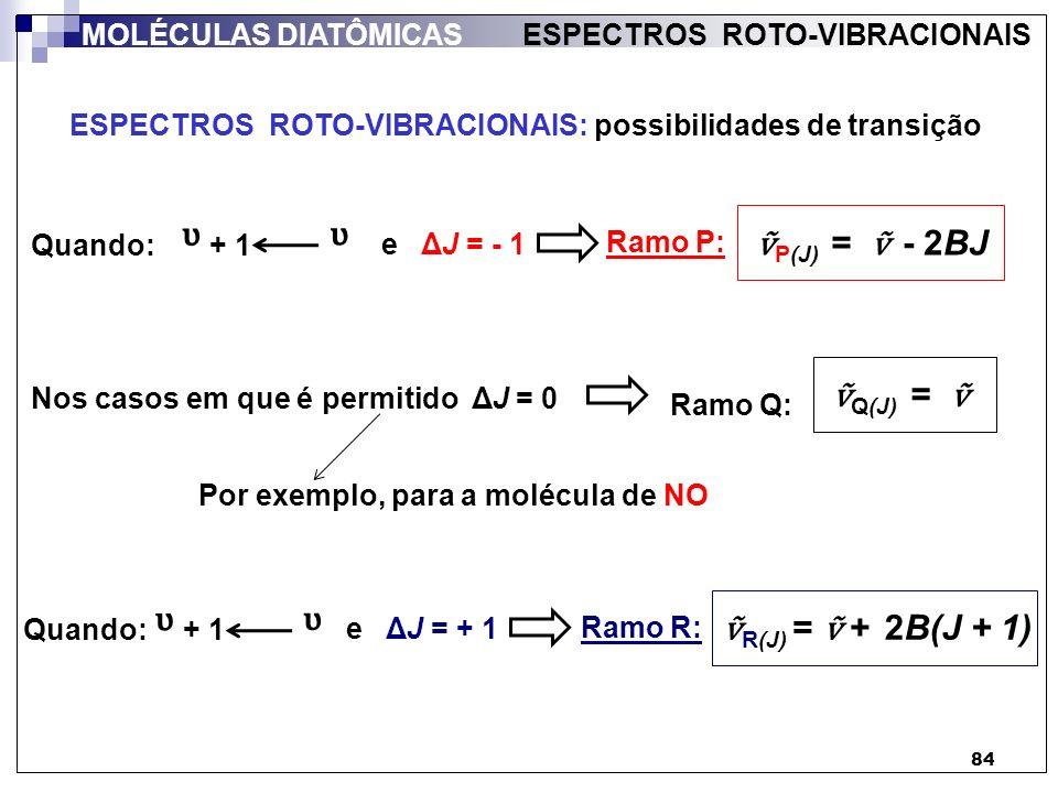 85 ESPECTROS ROTO-VIBRACIONAIS: possibilidades de transição MOLÉCULAS DIATÔMICAS ESPECTROS ROTO-VIBRACIONAIS freqüência J Estado vibracional mais baixo Estado vibracional mais alto 0 7 6 5 4 3 J 0 7 6 5 4 3 Ramo P Ramo Q Ramo R ΔJ = - 1: ΔJ = 0: ΔJ = +1: