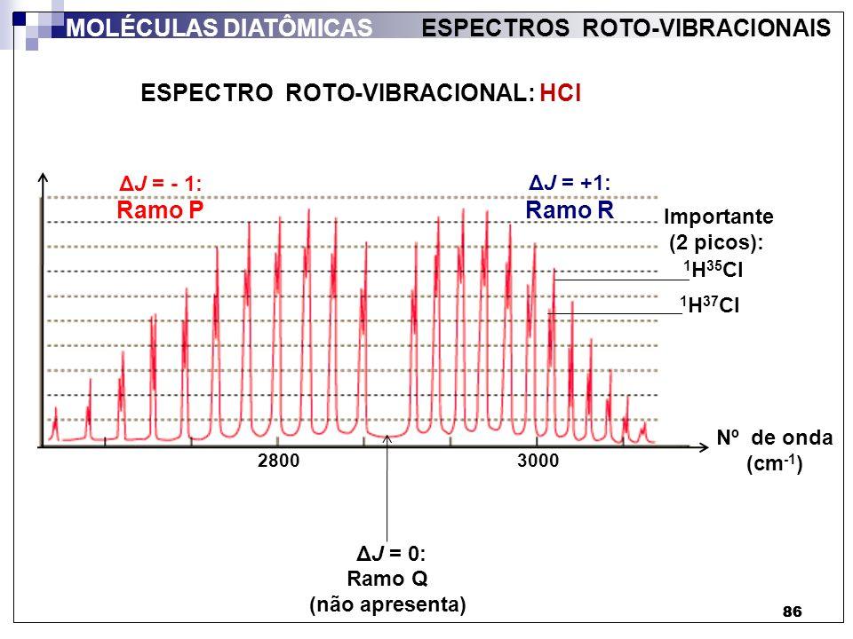 87 MOLÉCULAS DIATÔMICAS ESPECTROS ROTO-VIBRACIONAIS Exercício: um espectro de IV para a molécula de 1 H 35 Cl forneceu as seguintes linhas de transição (ramo P): J (1) : 1 0 J (2) : 2 1 posição da linha no espectro: 2865,14 cm -1 posição da linha no espectro: 2843,63 cm -1 Qual o comprimento da ligação da molécula de 1 H 35 Cl.