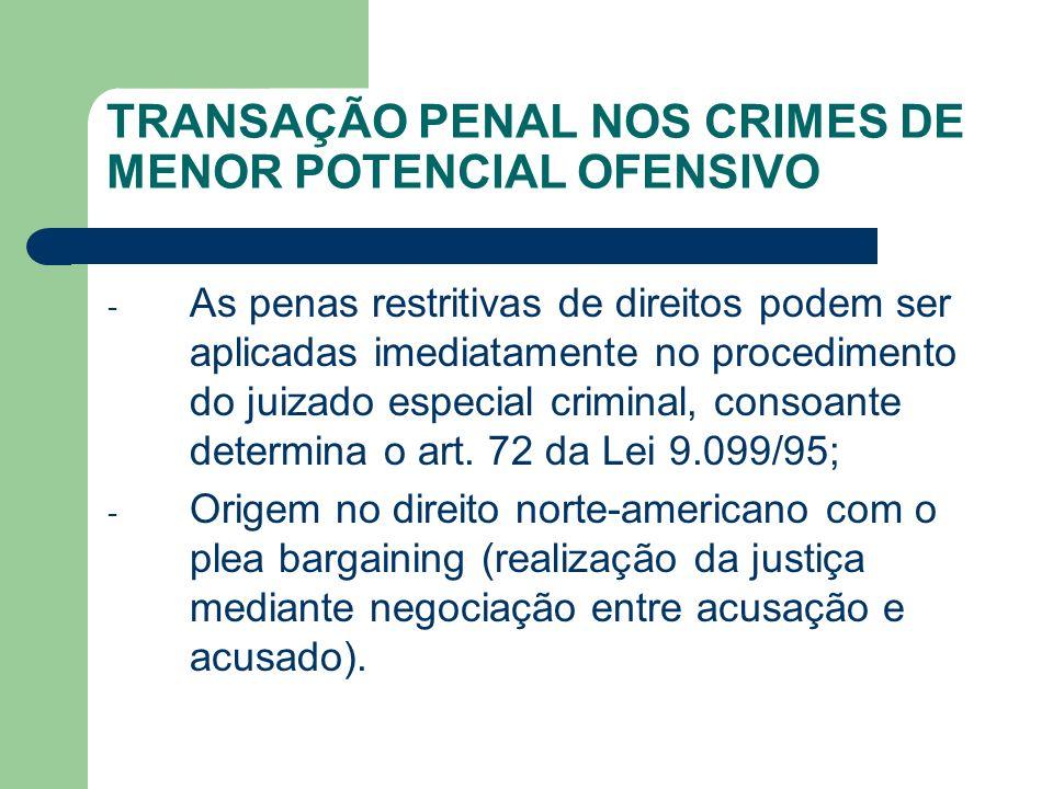 TRANSAÇÃO PENAL NOS CRIMES DE MENOR POTENCIAL OFENSIVO - As penas restritivas de direitos podem ser aplicadas imediatamente no procedimento do juizado