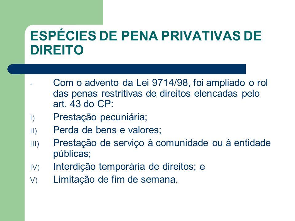 ESPÉCIES DE PENA PRIVATIVAS DE DIREITO - Com o advento da Lei 9714/98, foi ampliado o rol das penas restritivas de direitos elencadas pelo art. 43 do