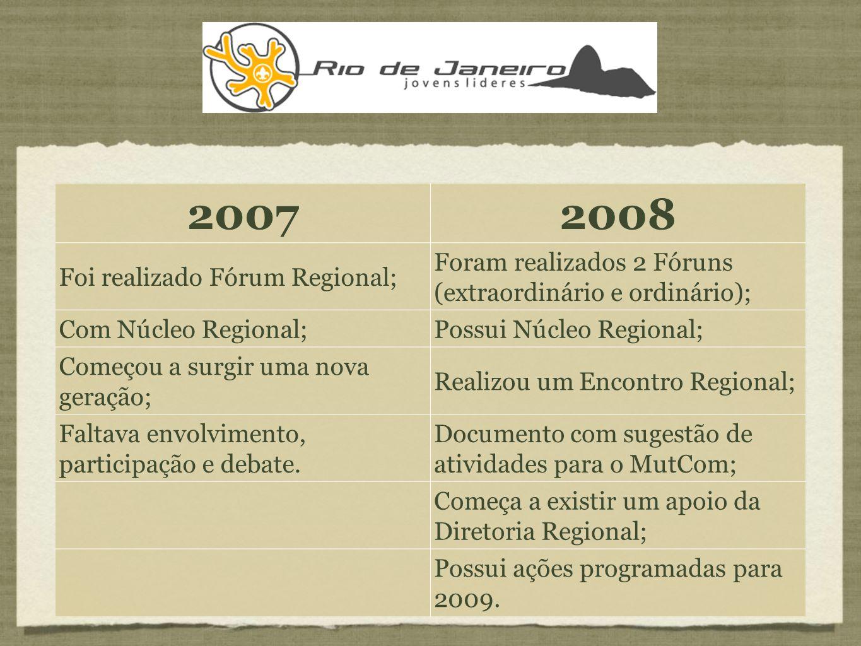 20072008 Foi realizado Fórum Regional; Foram realizados 2 Fóruns (extraordinário e ordinário); Com Núcleo Regional;Possui Núcleo Regional; Começou a surgir uma nova geração; Realizou um Encontro Regional; Faltava envolvimento, participação e debate.