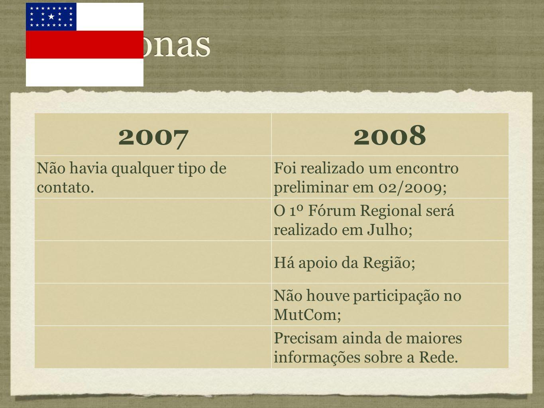 20072008 Foi realizado Fórum Regional; Não há notícias de Fórum ou de Núcleo Regional.