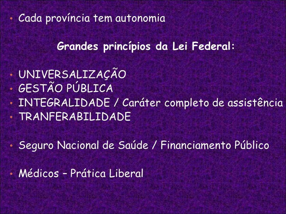 Cada província tem autonomia Grandes princípios da Lei Federal: UNIVERSALIZAÇÃO GESTÃO PÚBLICA INTEGRALIDADE / Caráter completo de assistência TRANFER