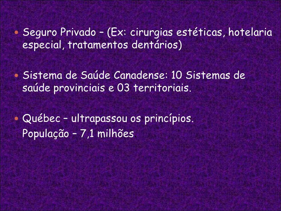 Seguro Privado – (Ex: cirurgias estéticas, hotelaria especial, tratamentos dentários) Sistema de Saúde Canadense: 10 Sistemas de saúde provinciais e 0
