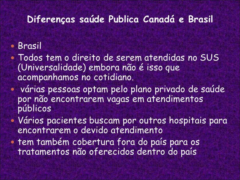 Brasil Todos tem o direito de serem atendidas no SUS (Universalidade) embora não é isso que acompanhamos no cotidiano. várias pessoas optam pelo plano