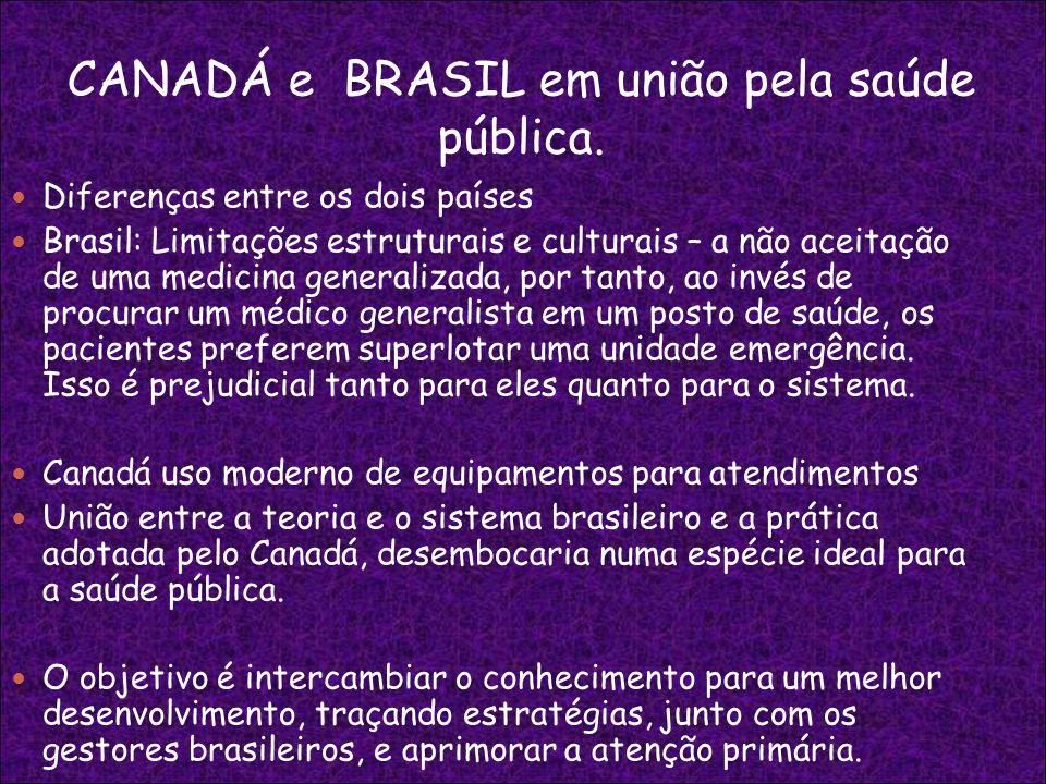 CANADÁ e BRASIL em união pela saúde pública. Diferenças entre os dois países Brasil: Limitações estruturais e culturais – a não aceitação de uma medic