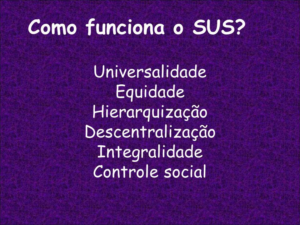 Como funciona o SUS? Universalidade Equidade Hierarquização Descentralização Integralidade Controle social