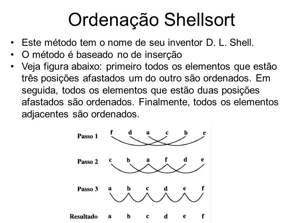 Ordenação Shellsort Este método tem o nome de seu inventor D. L. Shell. O método é baseado no de inserção Veja figura abaixo: primeiro todos os elemen