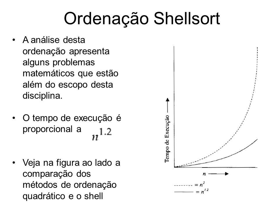 A análise desta ordenação apresenta alguns problemas matemáticos que estão além do escopo desta disciplina. O tempo de execução é proporcional a Veja