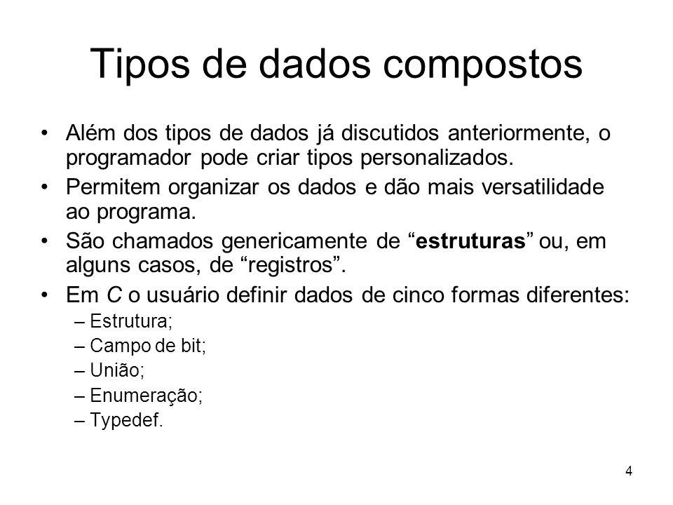 4 Tipos de dados compostos Além dos tipos de dados já discutidos anteriormente, o programador pode criar tipos personalizados. Permitem organizar os d