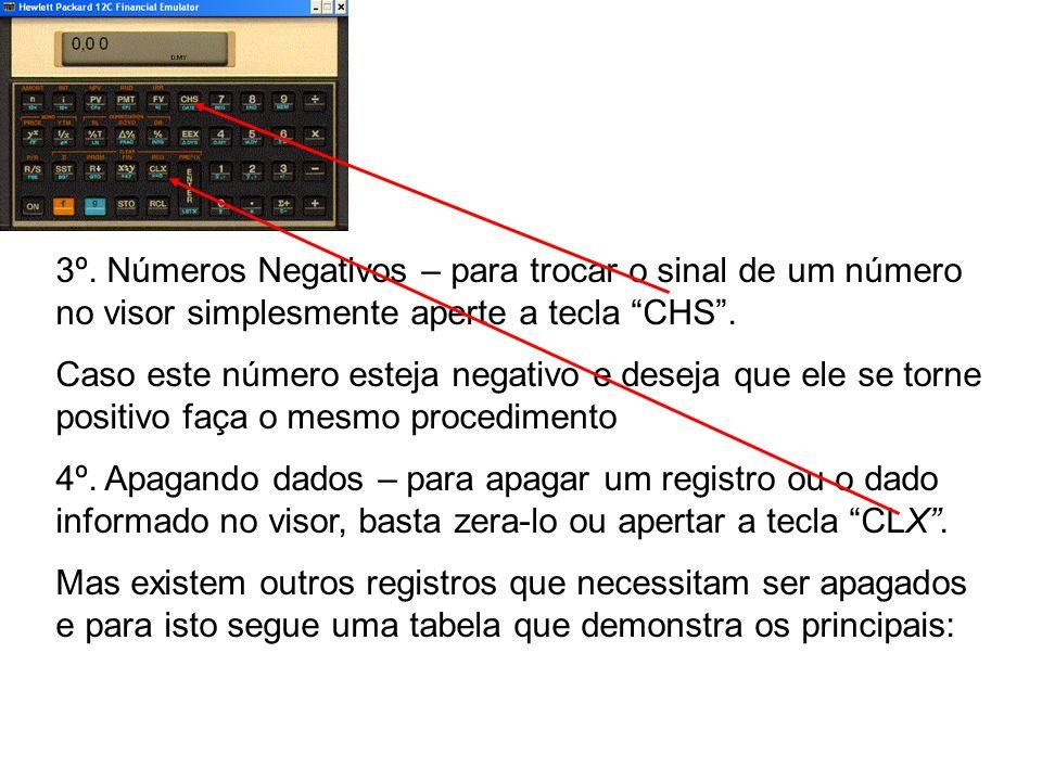 FUNÇÃO CALENDÁRIO A resposta calculada pela função DATE é exibida em um formato especial.