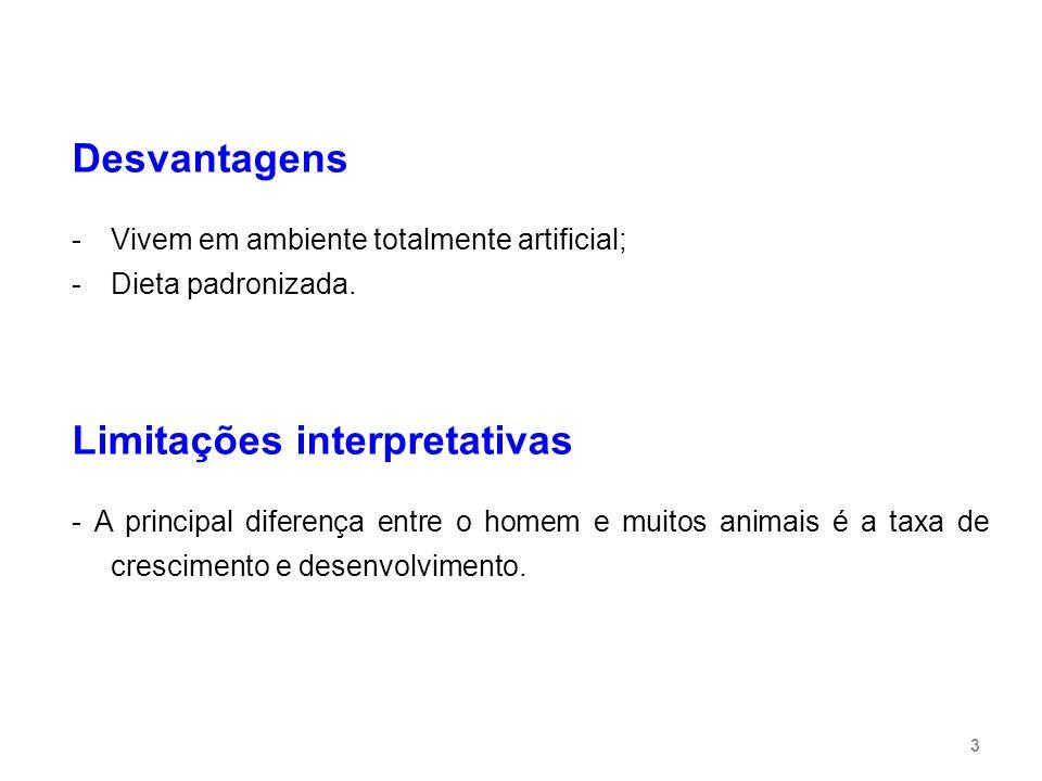 AnimalNascim.3 sem.6 sem.12-14 sem.> 14 sem.