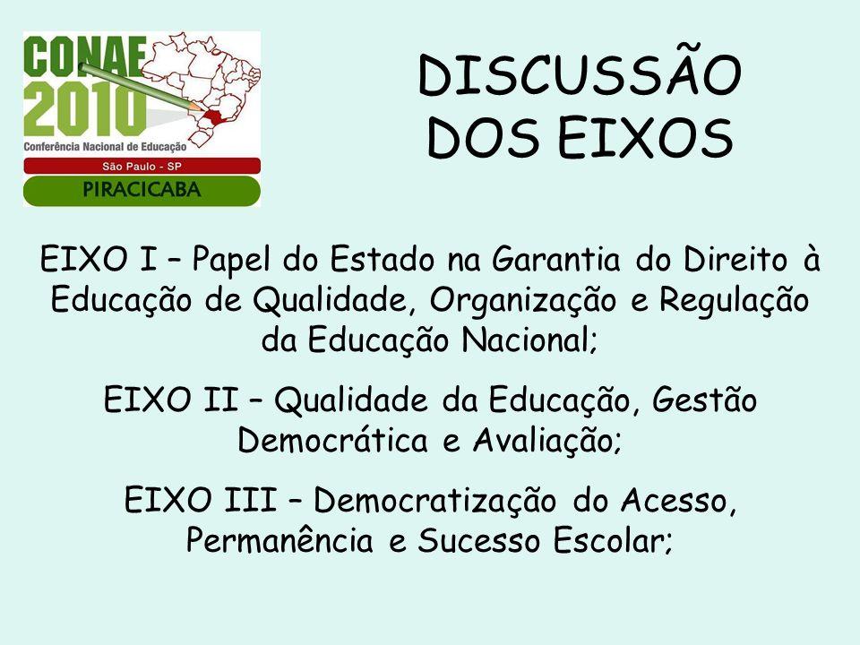 DISCUSSÃO DOS EIXOS EIXO I – Papel do Estado na Garantia do Direito à Educação de Qualidade, Organização e Regulação da Educação Nacional; EIXO II – Q
