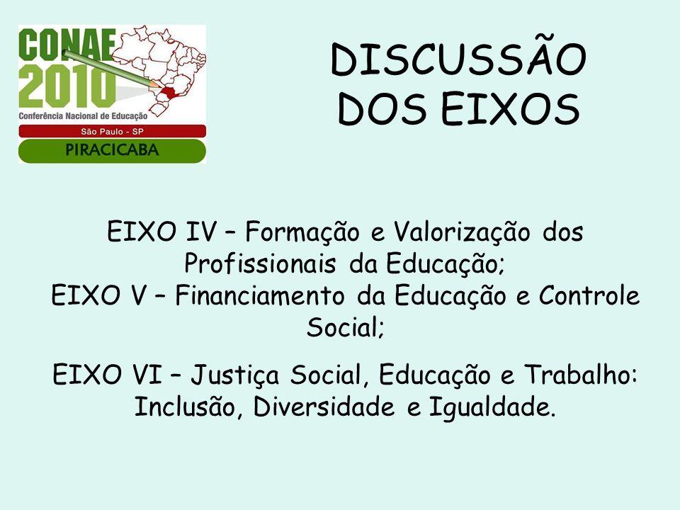 DISCUSSÃO DOS EIXOS EIXO IV – Formação e Valorização dos Profissionais da Educação; EIXO V – Financiamento da Educação e Controle Social; EIXO VI – Ju