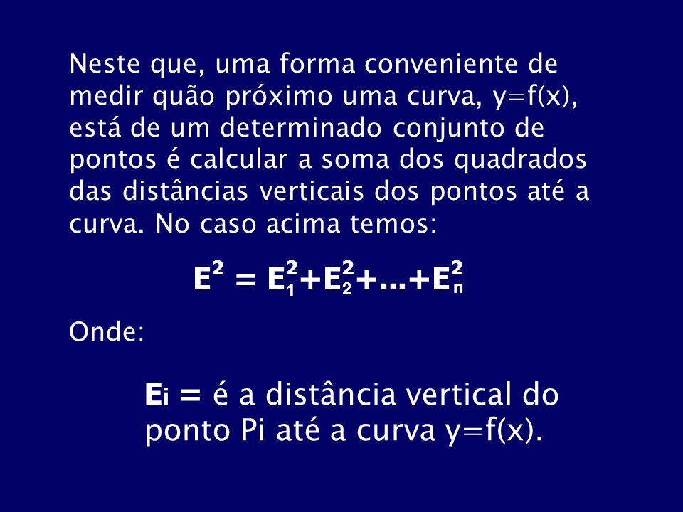 Neste que, uma forma conveniente de medir quão próximo uma curva, y=f(x), está de um determinado conjunto de pontos é calcular a soma dos quadrados da