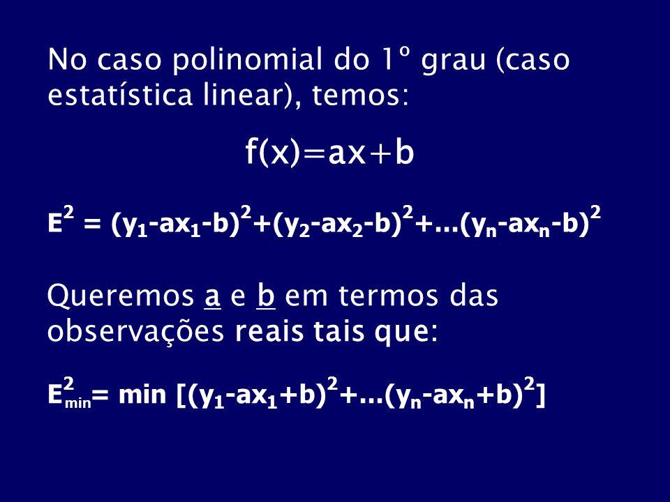No caso polinomial do 1º grau (caso estatística linear), temos: f(x)=ax+b E 2 = (y 1 -ax 1 -b) 2 +(y 2 -ax 2 -b) 2 +...(y n -ax n -b) 2 Queremos a e b