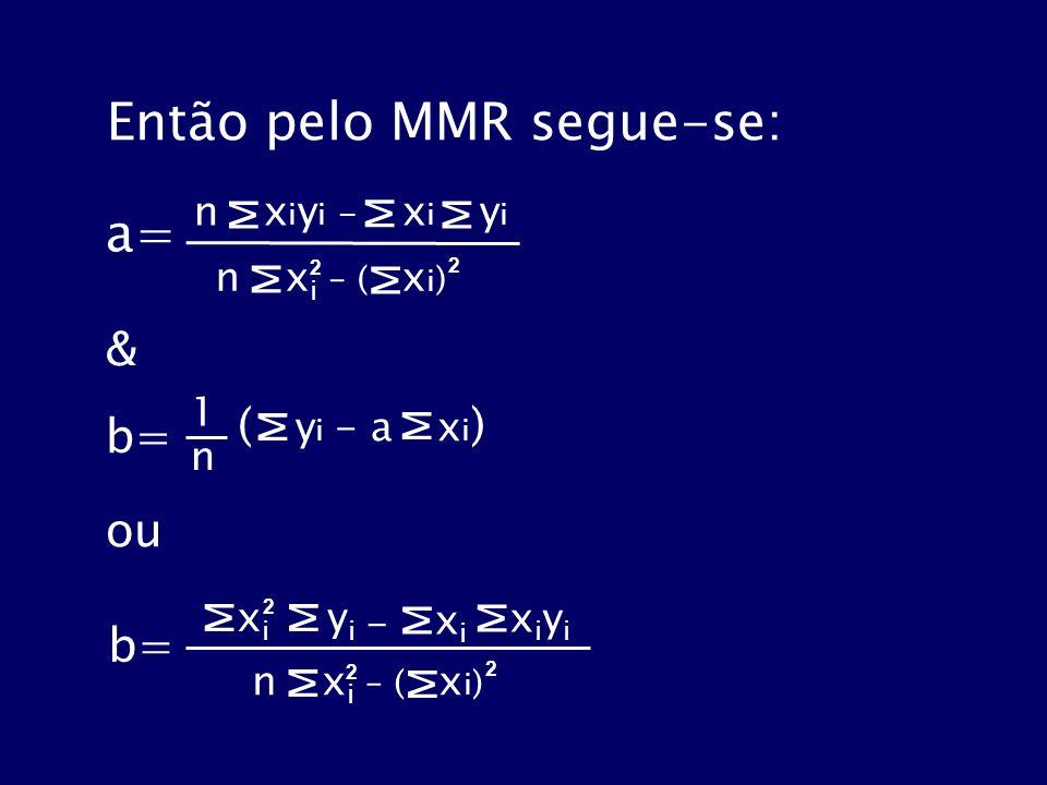 Então pelo MMR segue-se: a= M n x i y i - x i y i M M M n x i – ( x i ) M 2 2 & b= 1 n ( M y i - a x i ) M ou b= M n x i – ( x i ) M 2 2 xixi M 2 M yi