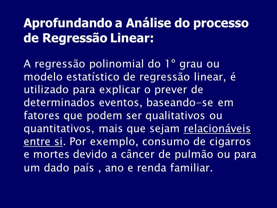 Aprofundando a Análise do processo de Regressão Linear: A regressão polinomial do 1º grau ou modelo estatístico de regressão linear, é utilizado para