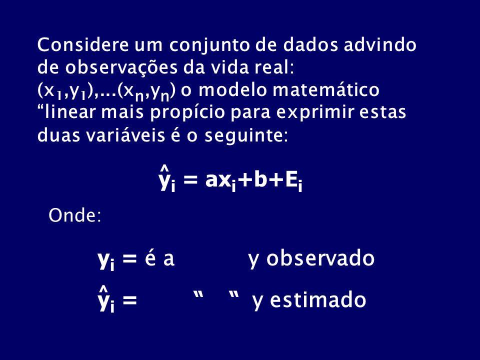 Considere um conjunto de dados advindo de observações da vida real: (x 1,y 1 ),...(x n,y n ) o modelo matemático linear mais propício para exprimir es