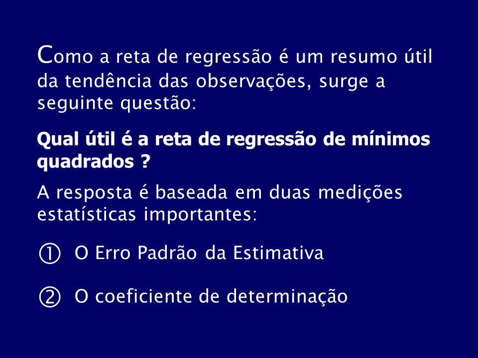 C omo a reta de regressão é um resumo útil da tendência das observações, surge a seguinte questão: Qual útil é a reta de regressão de mínimos quadrado