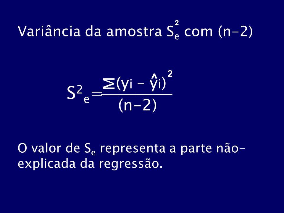 Variância da amostra S e com (n-2) 2 S2e=S2e= M (y i – y i ) 2 ^ (n-2) O valor de S e representa a parte não- explicada da regressão.