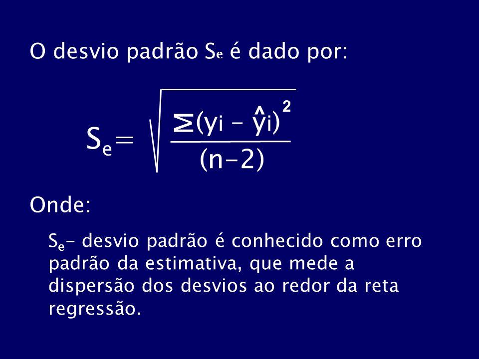 O desvio padrão S e é dado por: Se=Se= M (y i – y i ) 2 ^ (n-2) Onde: S e - desvio padrão é conhecido como erro padrão da estimativa, que mede a dispe
